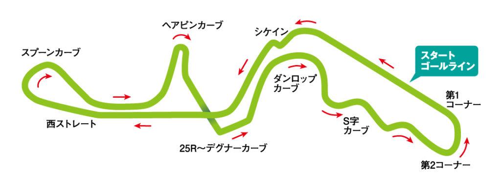 シマノ鈴鹿ロードレースのコースレイアウト